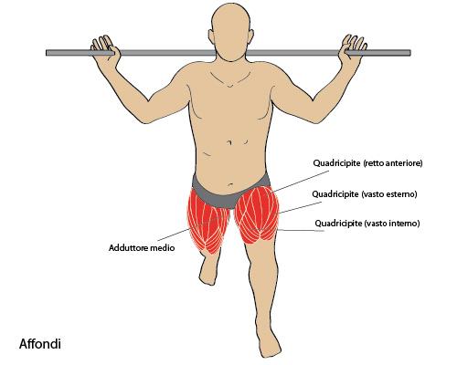 Come coprire la posizione di asterischi vascolare